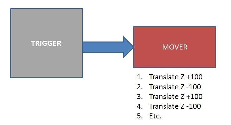 Translate.jpg.9120dcb732f1b66843190e56bc65d150.jpg